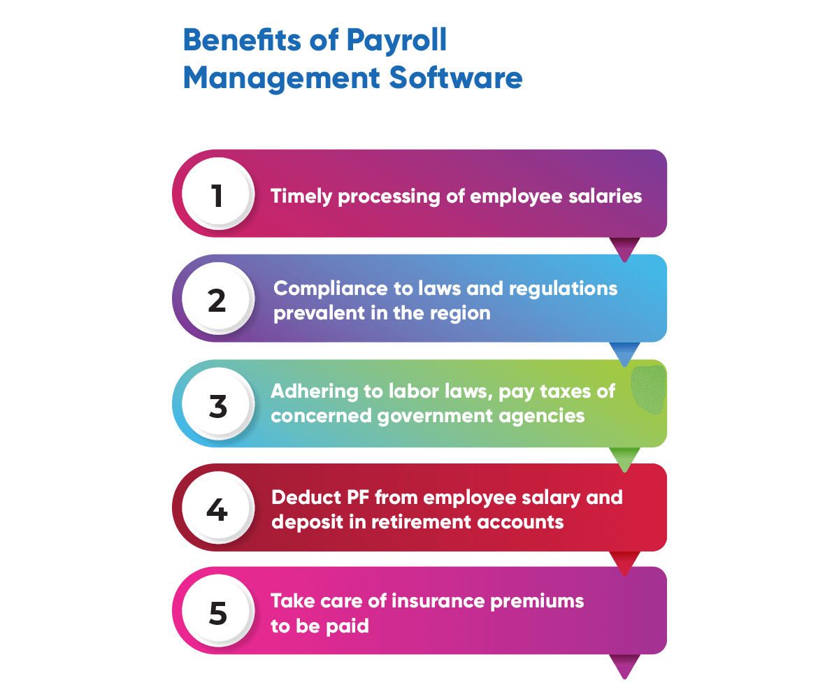 how-to-choose-the-right-payroll-processing-system