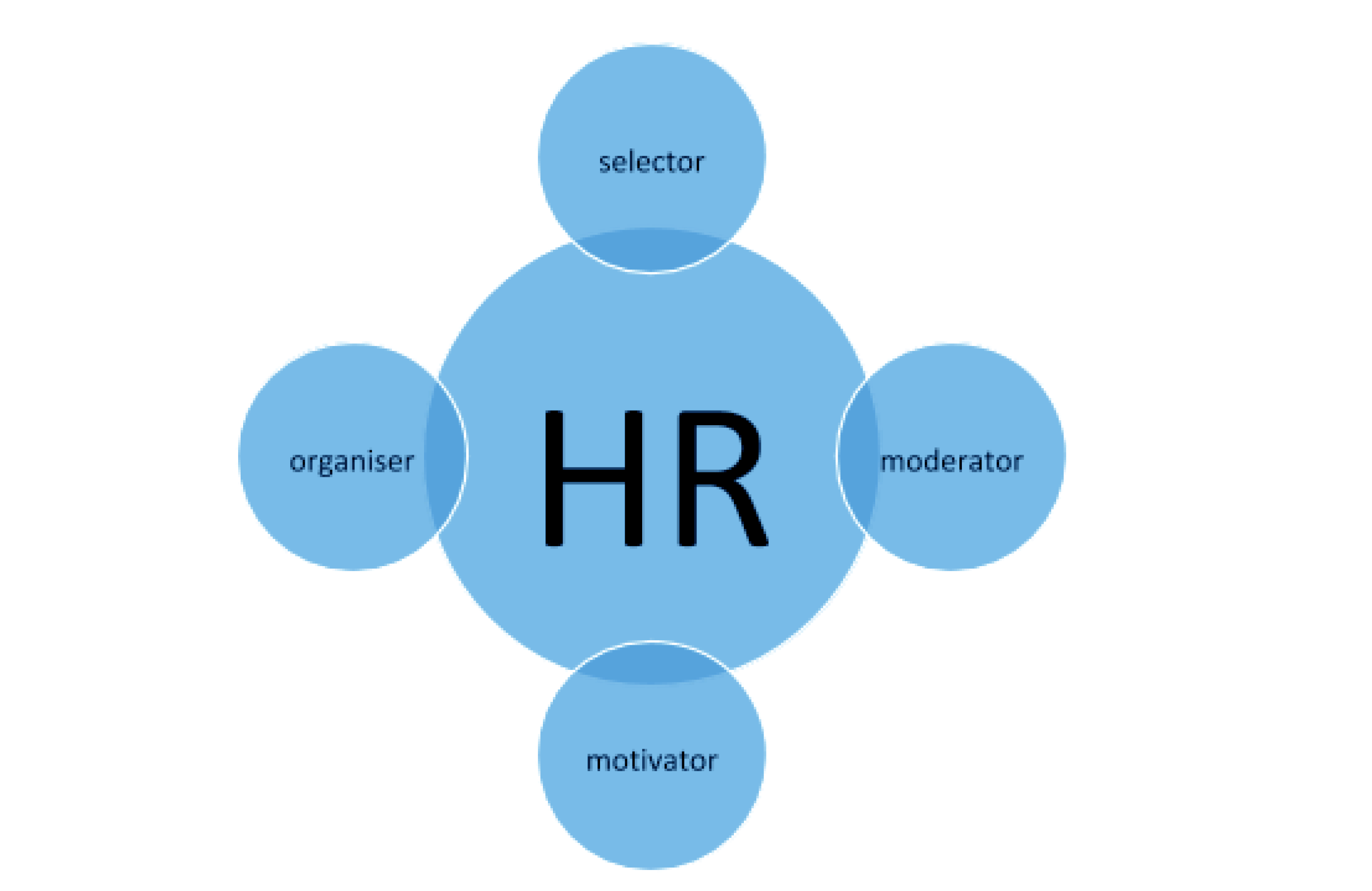hr-department-responsibilities-and-roles-1-openhrms