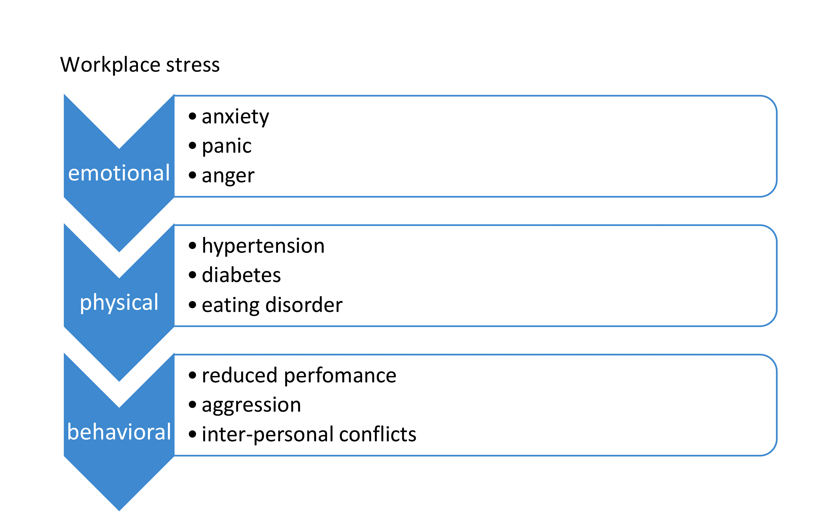 hr-strategies-for-managing-stress-in-the-workplace-1-openhrms