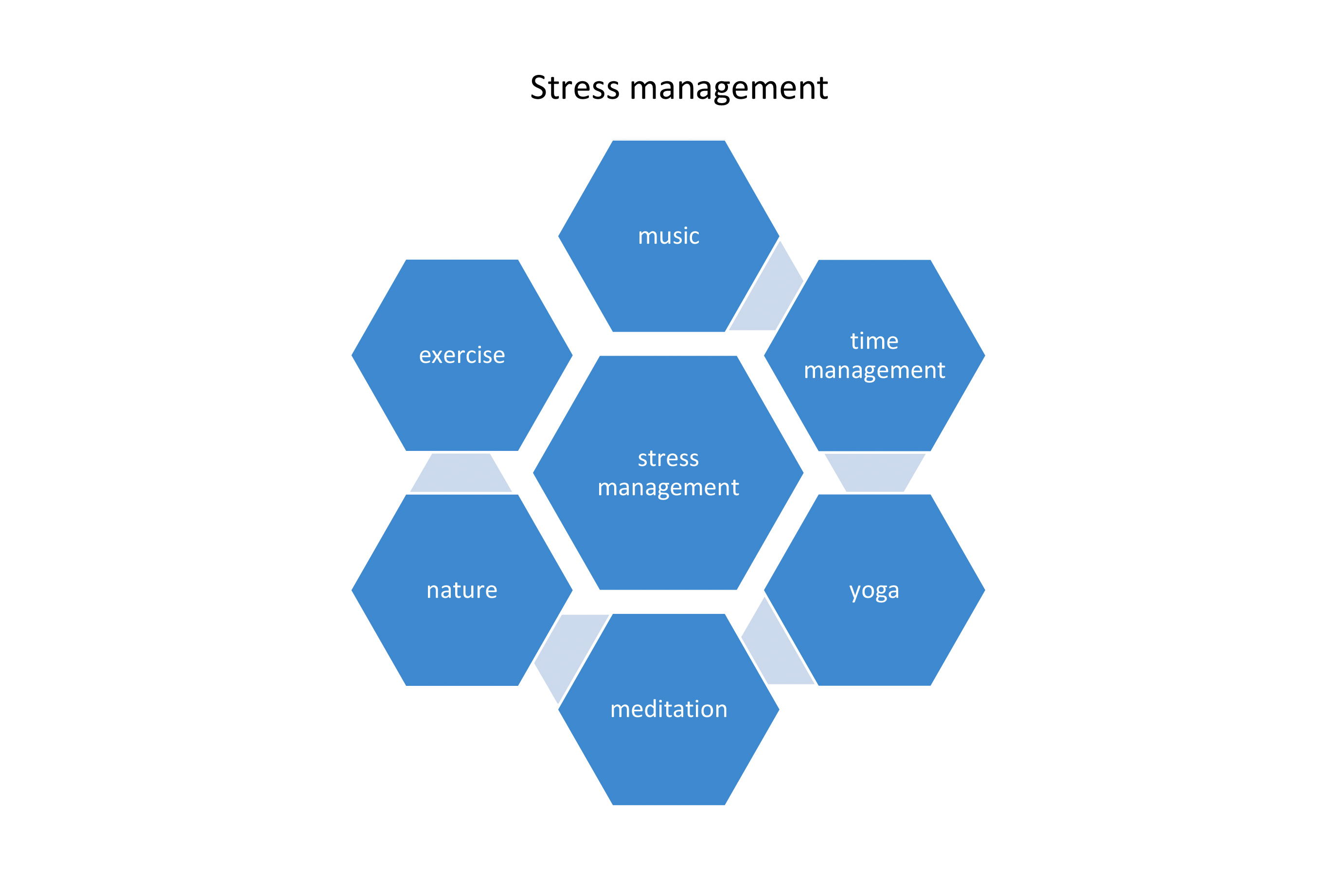 hr-strategies-for-managing-stress-in-the-workplace-2-openhrms