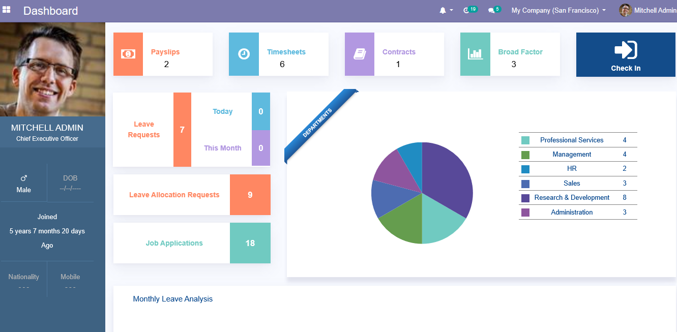open-hrms-the-complete-hr-software-dashboard
