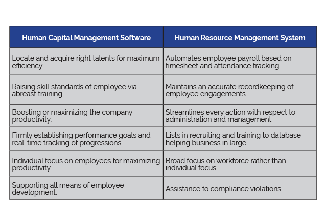 scope-and-function-of-hcm-software-in-business-2-openhrms