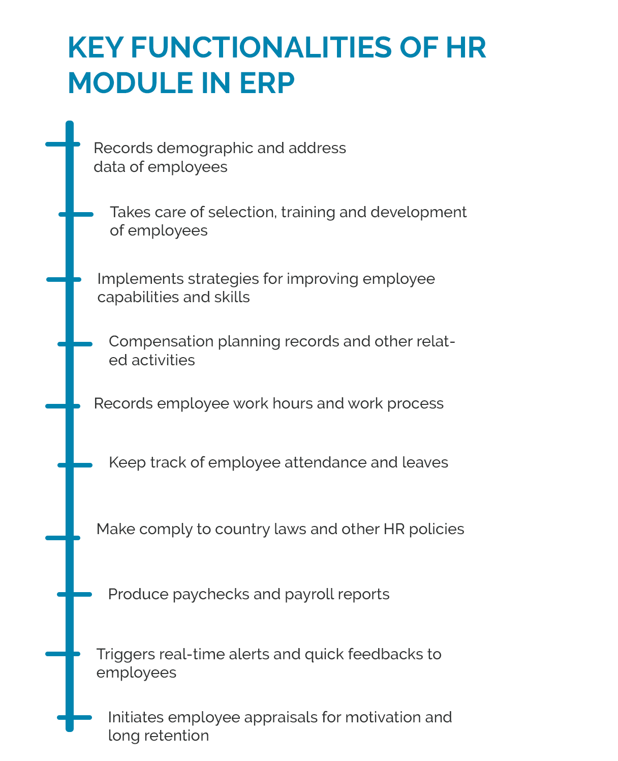 significance-of-hr-module-in-erp