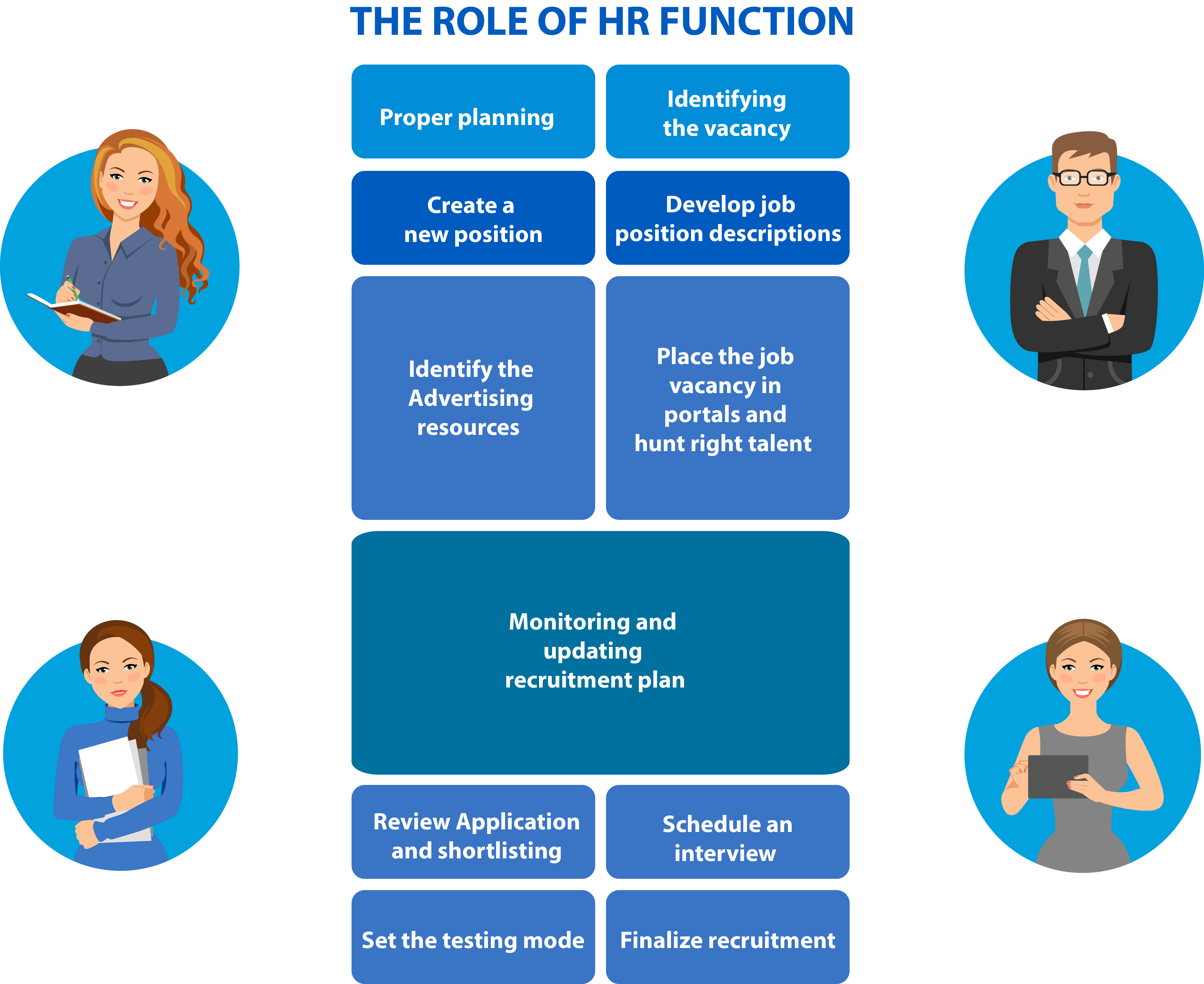 the-most-significant-role-of-hr-manager-in-modern-business-1-openhrms