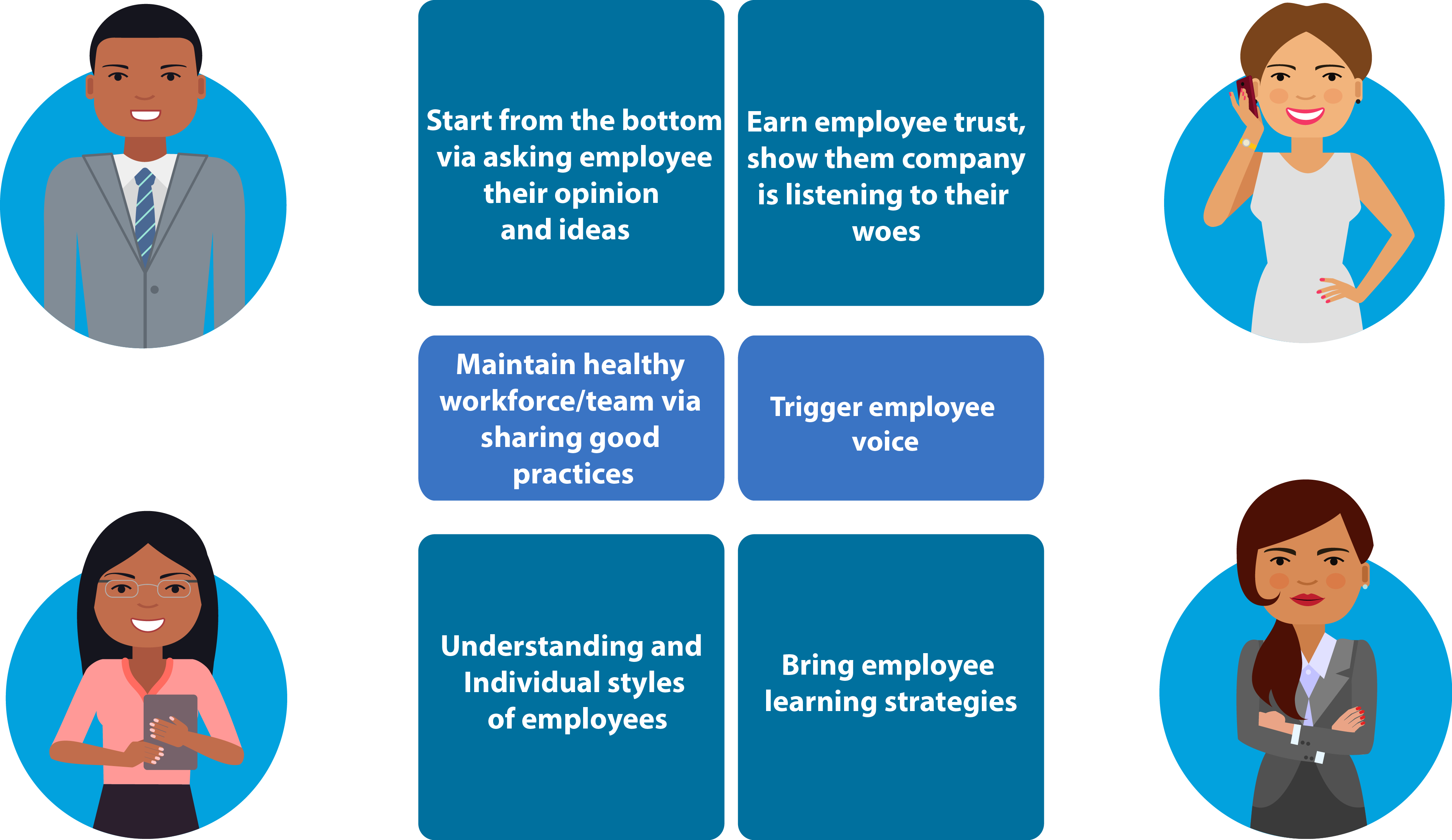 the-most-significant-role-of-hr-manager-in-modern-business-3-openhrms