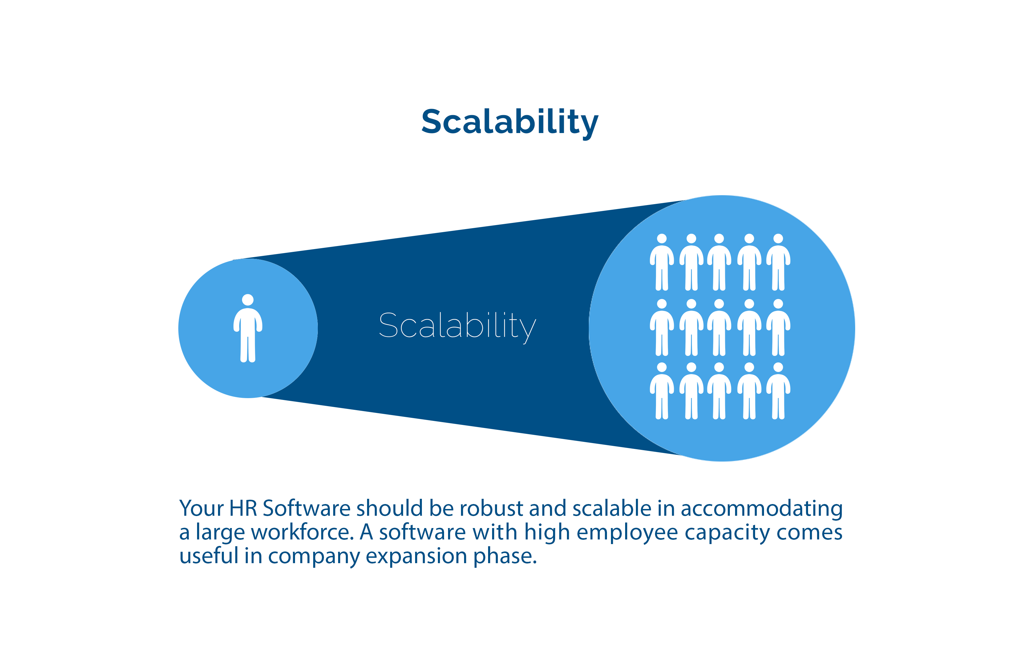 top-5-features-of-hr-software-1-openhrms