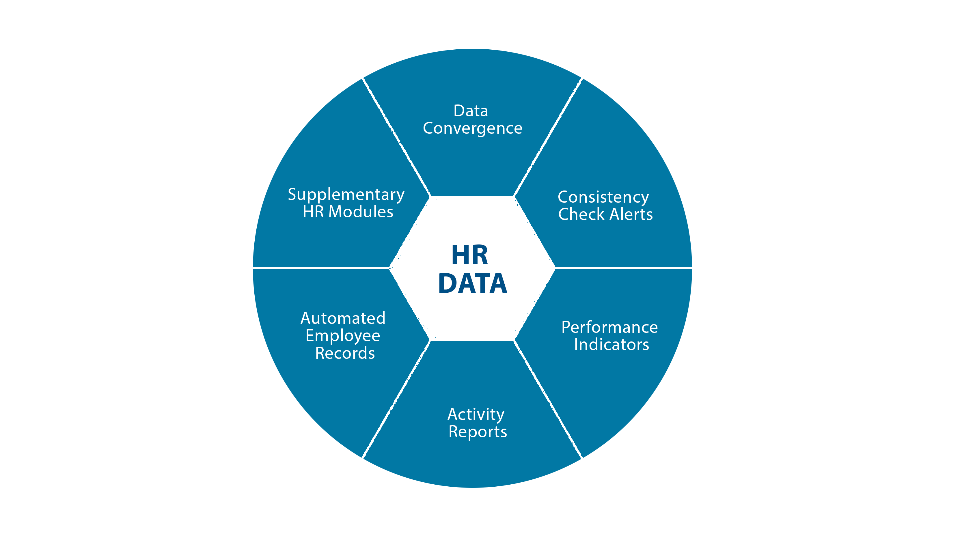 top-5-features-of-hr-software-4-openhrms