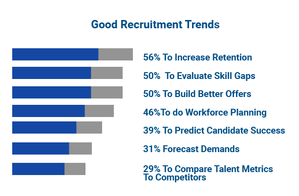 top5-hr-trends-for-2019-4