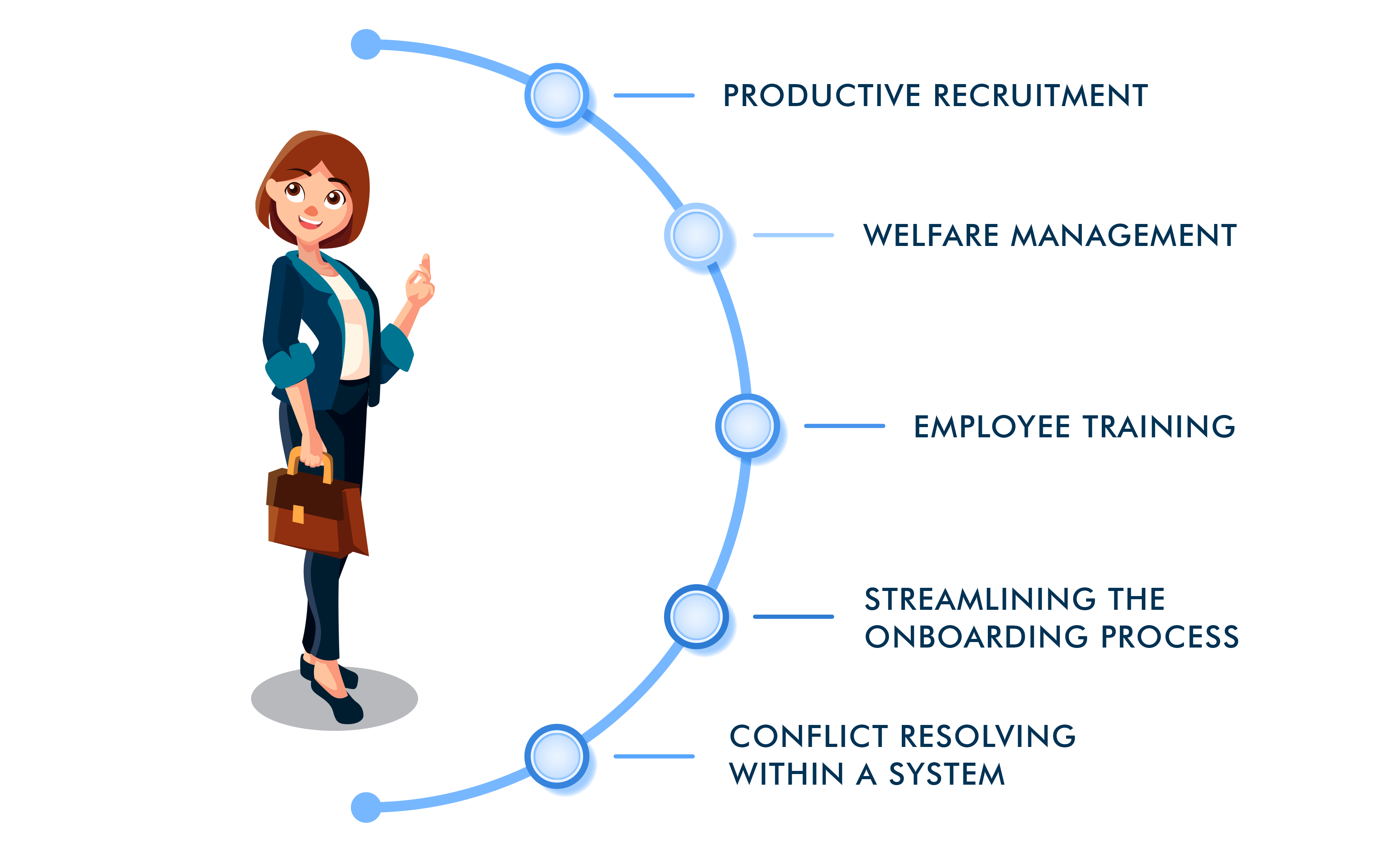 why-is-human-resource-management-important-to-any-business-1-openhrms